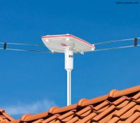 Remote-Controlled TV Antenna
