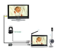 TFT 2.4GHz Wireless LCD Video Baby Monitor With One Camera Night Vision Remote Control